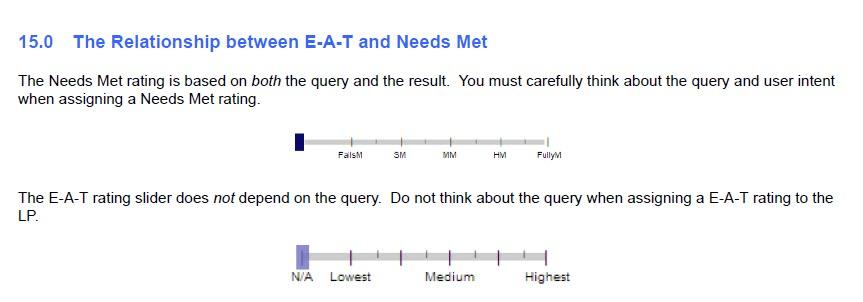 Google Search Quality bewertungsstufen